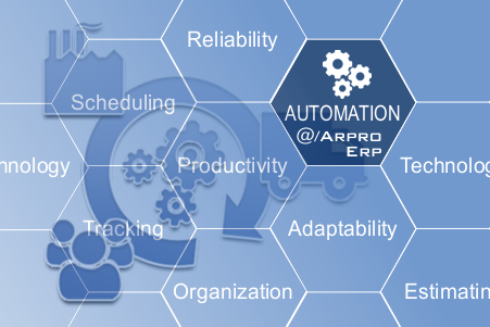 Arpro Erp Production and manufacturing software