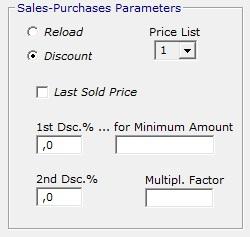 Parameters business management