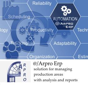 Software Arpro Erp automation