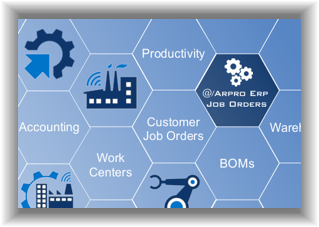 Support Job Orders managing