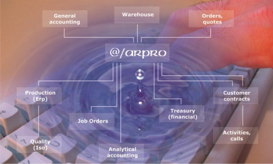 All areas are perfectly integrated into the company solutions that truly work
