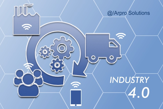 Industry 4.0 production software